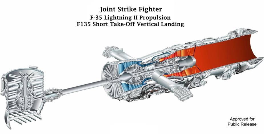 F135-PW-600 engine for F-35B Short Take Off and Vertical Landing (STOVL)