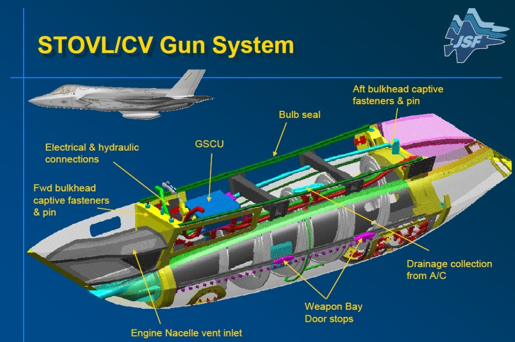 STOVL/CV (Short TakeOff and Vertical Landing and Carrier-Based) Gun System