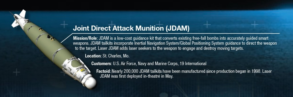 Very accurate and highly reliable, JDAM can be delivered in virtually any weather condition