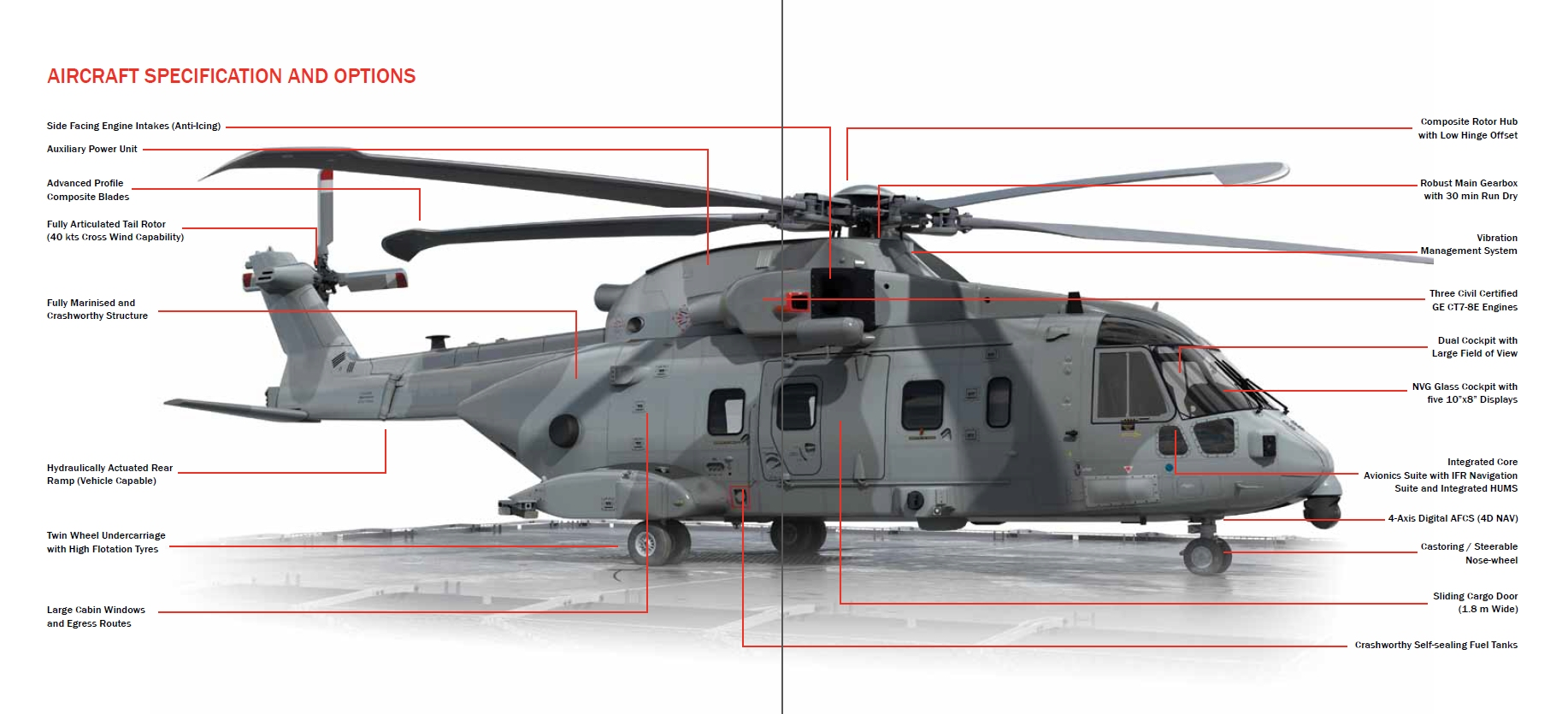 Poland Looks At Aw101 Merlin Helicopters For Search And