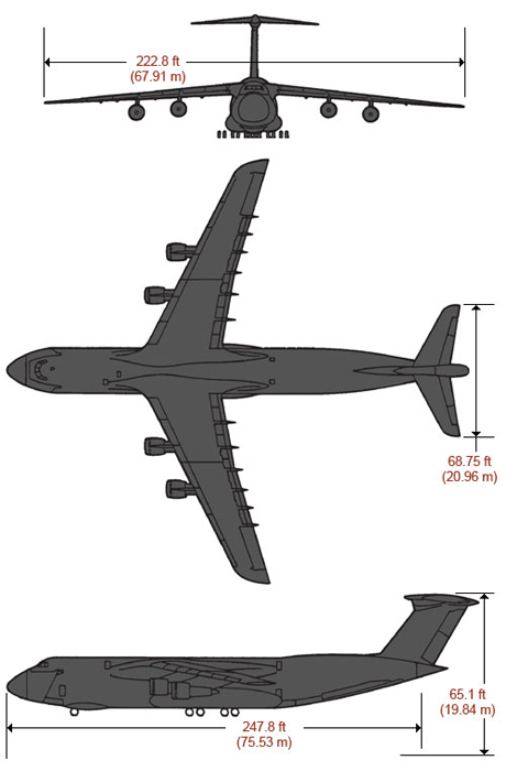C-5M Super Galaxy Specifications