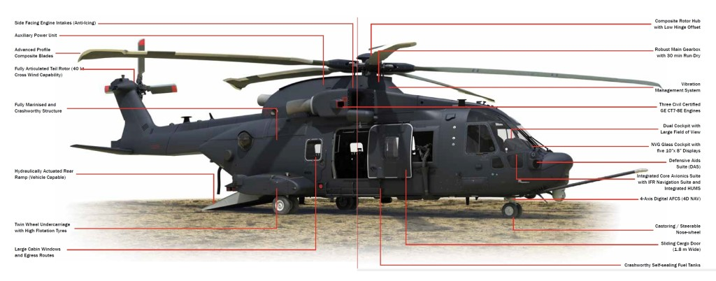Aircraft specification and options