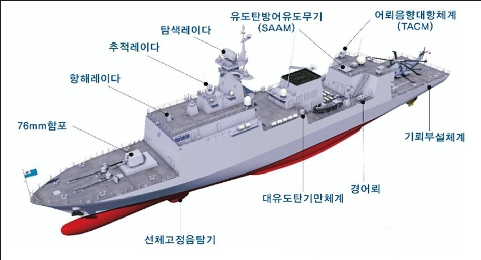 SAAM – Surface-to-Air Anti-Missile (Aster 15 missile); TACM – Torpedo & Acoustics Countermeasures