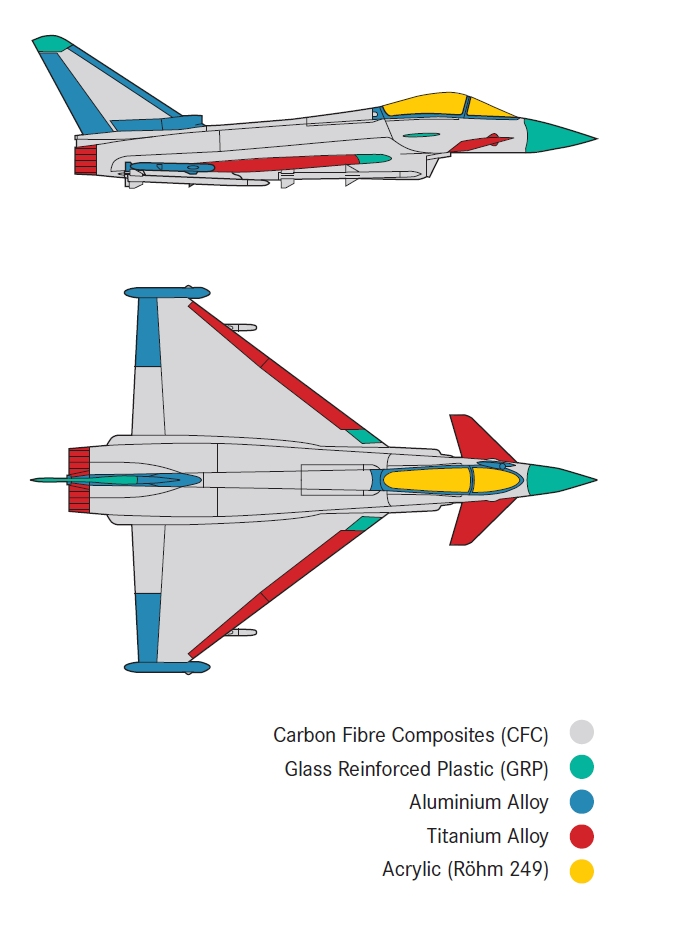 Each aspect of the Eurofighter Typhoon is designed to provide a balanced contribution to the overall effectiveness of the weapon system