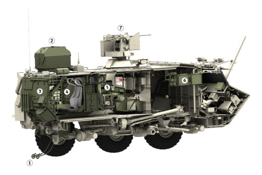 The cut-away illustration shows some of the systems that can belong to the vehicle