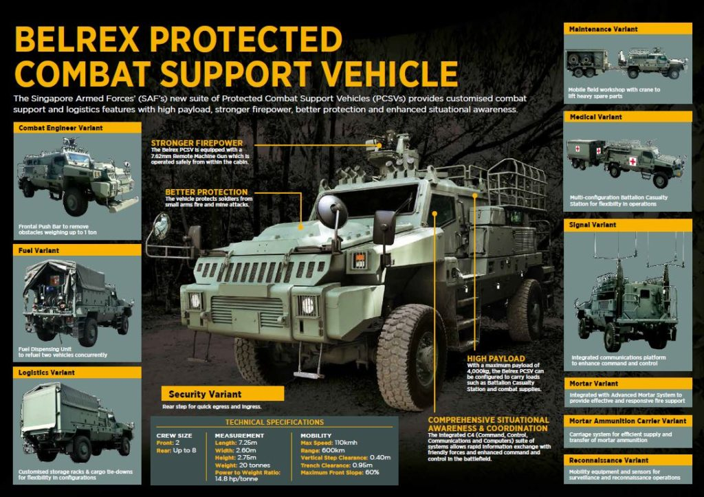Belrex Protected Combat Support Vehicle