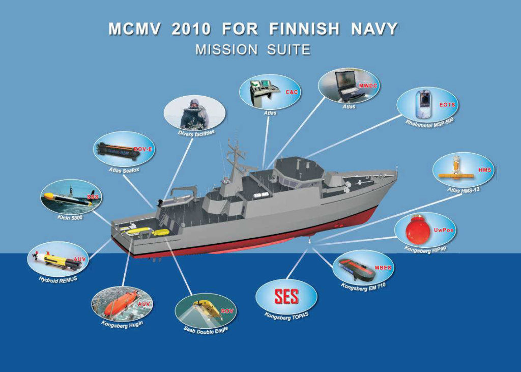 Intermarine Hands Over «Vahterpaa» Minehunter to the Finnish Navy; completion of contract for three minehunters