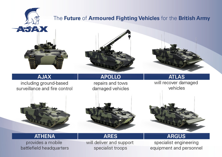 The AJAX variant will be the medium-weight core of the British Army's deployable all-weather Intelligence, Surveillance, Target Acquisition, and Reconnaissance (ISTAR) capability