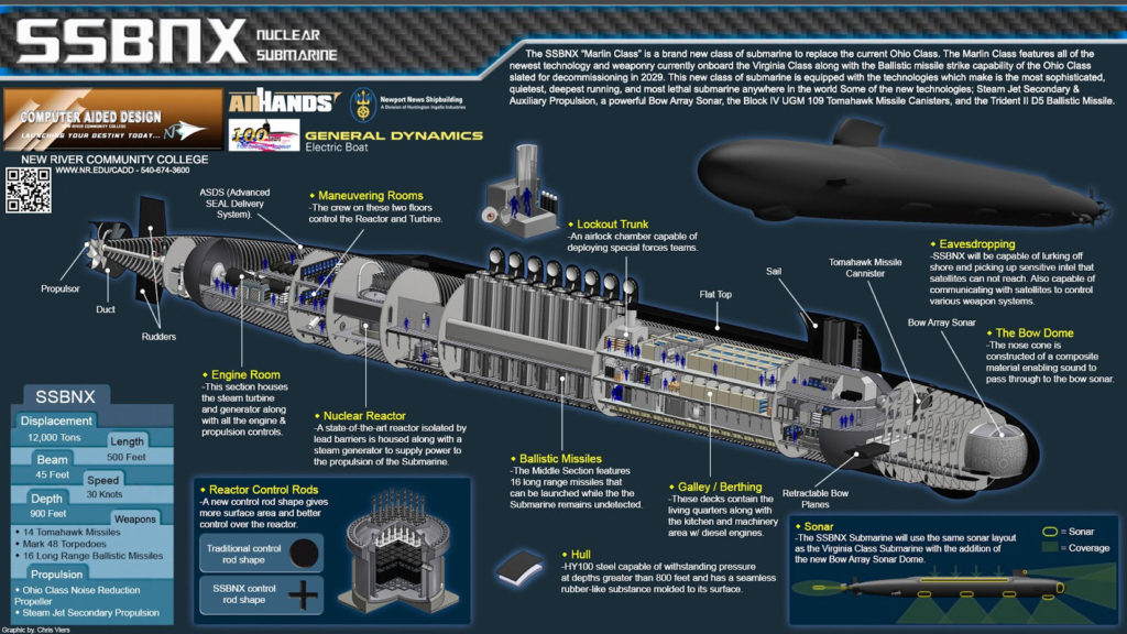 General Dynamics awarded $5 billion for design of U.S. Navy's next ballistic-missile submarine