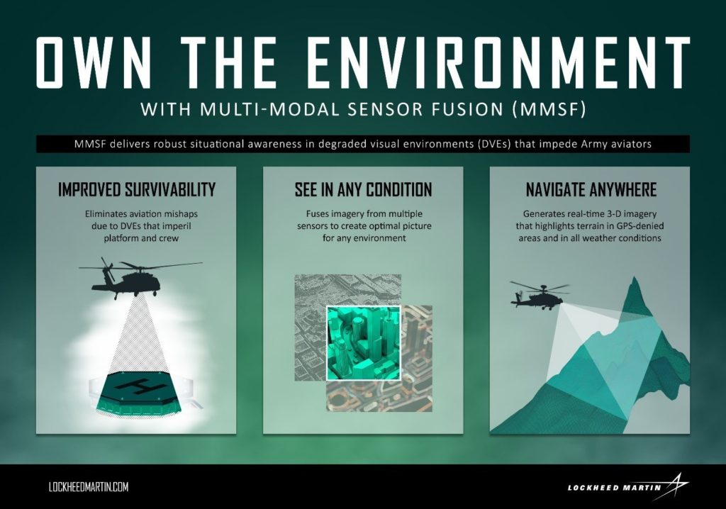 Lockheed Martin's Multi-Modal Sensor Fusion solution blends data from multiple sensors to restore the pilot's situational awareness in degraded visual environments