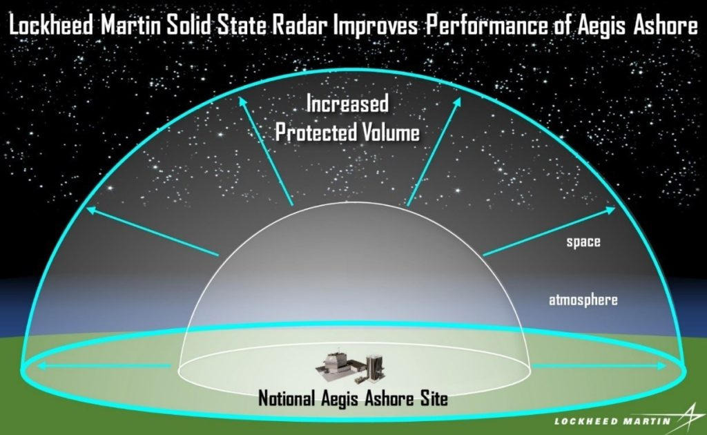 Aegis Ashore configured with Lockheed Martin Solid State Radar provides greatly increased performance