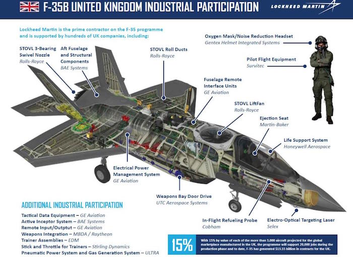 Lockheed Martin-Built F-35 Comes Home to RAF Marham