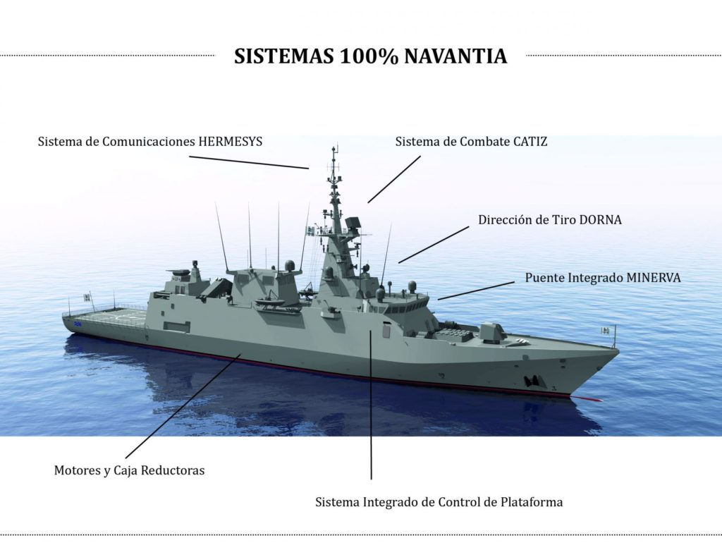 The scope of work includes the installation and integration of the combat systems on the last ship of the JV, the logistics support, training programs and simulators required for the ships' maintenance as well as the ground testing bases