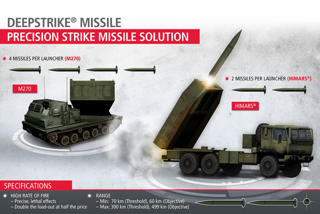 Raytheon accelerates DeepStrike missile development