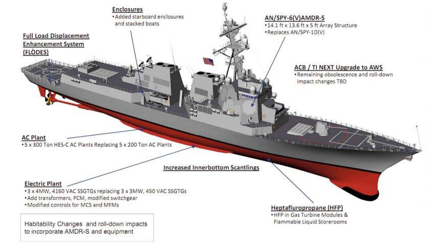 General Dynamics Bath Iron Works awarded contract for fifth DDG-51 destroyer