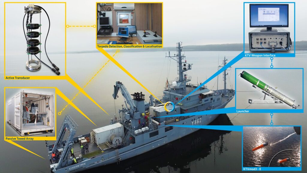 Surface Ship Torpedo Defence Trial System on a WTD 71 multipurpose vessel